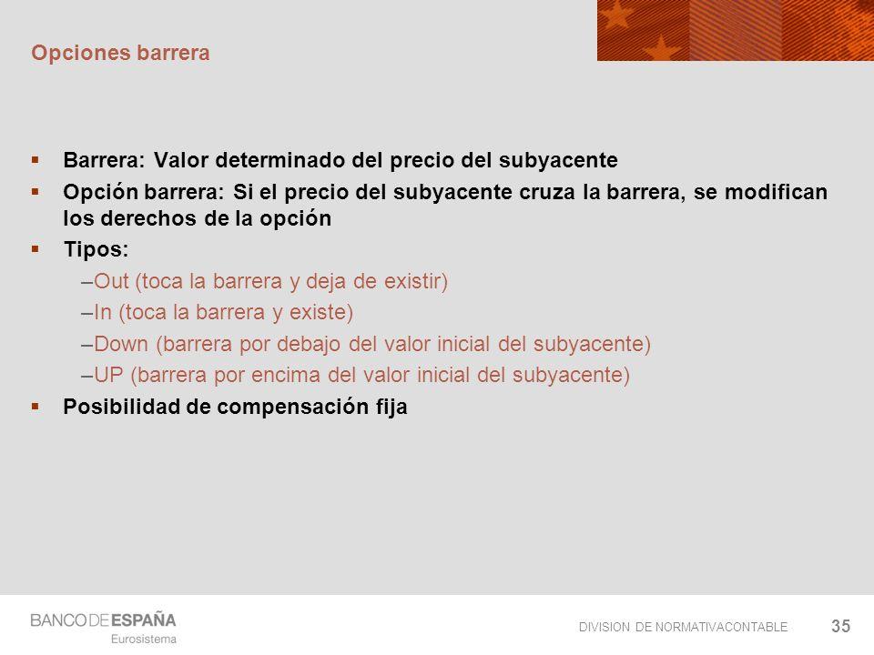 DIVISION DE NORMATIVACONTABLE 35 Opciones barrera Barrera: Valor determinado del precio del subyacente Opción barrera: Si el precio del subyacente cru