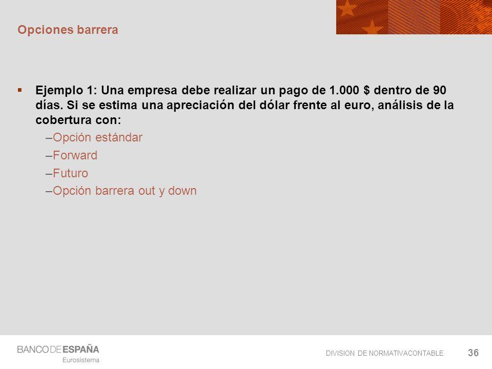 DIVISION DE NORMATIVACONTABLE 36 Opciones barrera Ejemplo 1: Una empresa debe realizar un pago de 1.000 $ dentro de 90 días. Si se estima una apreciac