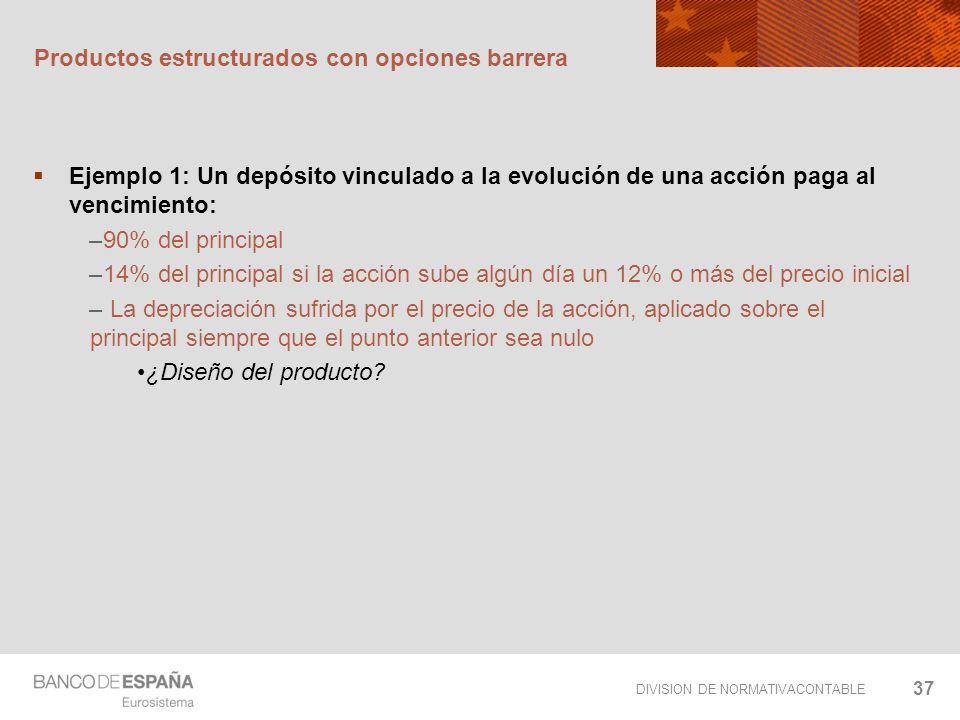 DIVISION DE NORMATIVACONTABLE 37 Productos estructurados con opciones barrera Ejemplo 1: Un depósito vinculado a la evolución de una acción paga al ve