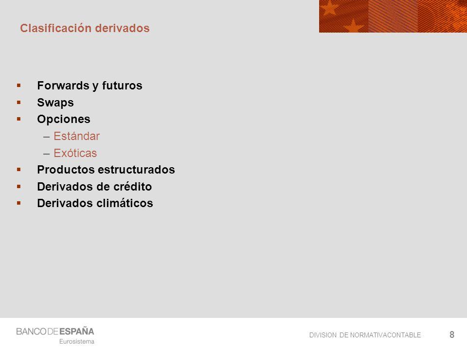 DIVISION DE NORMATIVACONTABLE 8 Clasificación derivados Forwards y futuros Swaps Opciones – Estándar – Exóticas Productos estructurados Derivados de c