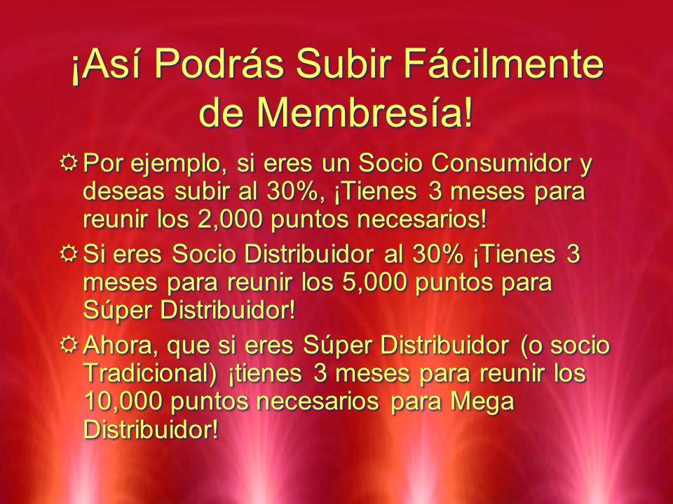 ¡Así Podrás Subir Fácilmente de Membresía! Por ejemplo, si eres un Socio Consumidor y deseas subir al 30%, ¡Tienes 3 meses para reunir los 2,000 punto