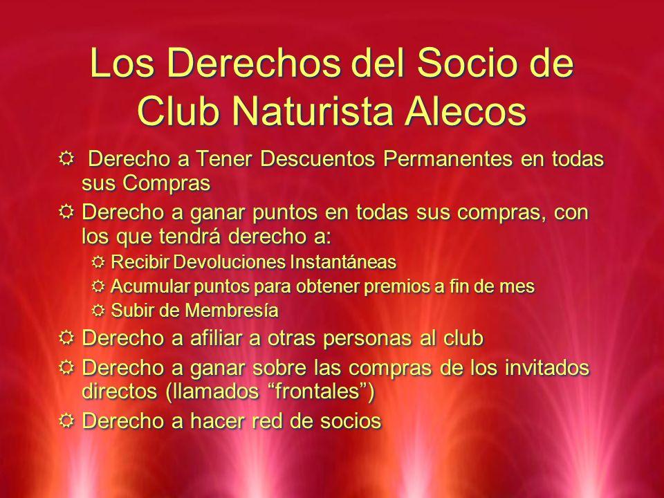Los Derechos del Socio de Club Naturista Alecos Derecho a Tener Descuentos Permanentes en todas sus Compras Derecho a ganar puntos en todas sus compra