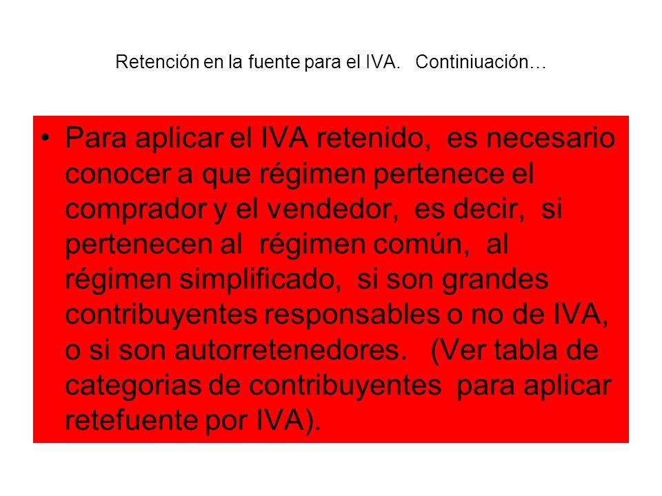 Retención en la fuente para el IVA.