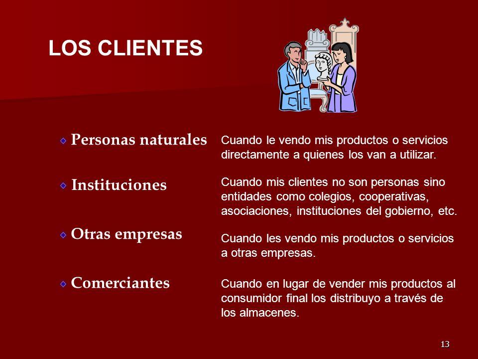 12 La clientela es la parte de mi segmento de mercado que efectivamente compra mis productos o contrata mis servicios. El éxito del mercadeo consiste