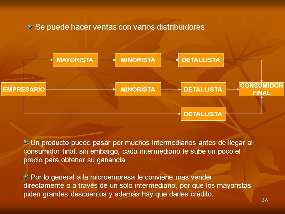 37 LA VENTA A TRAVÉS DE DISTRIBUIDORES Distribuidores son aquellos comerciantes que sirven de intermediarios entre el empresario y el consumidor final