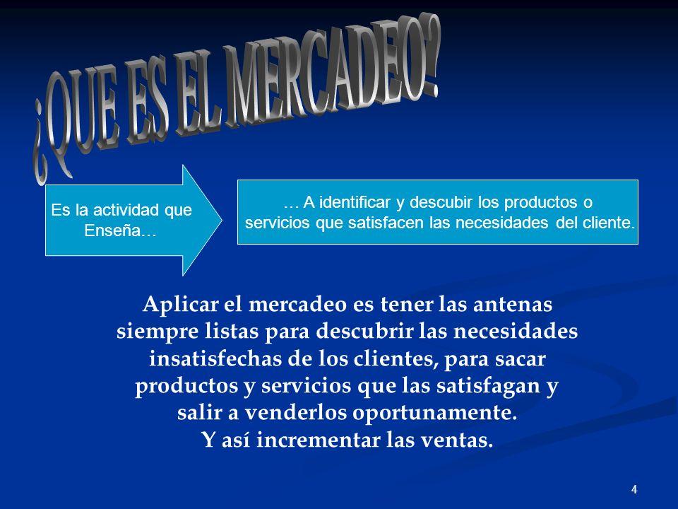 4 Es la actividad que Enseña… … A identificar y descubir los productos o servicios que satisfacen las necesidades del cliente.