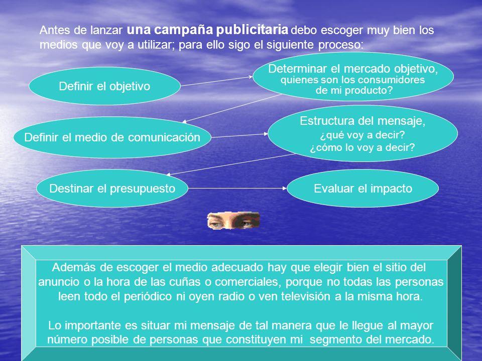 42 Hay muchos medios para hacer publicidad: Anuncios en la prensa Clasificados Insertos de periódico Cuñas de radio Comerciales en televisión Plegable