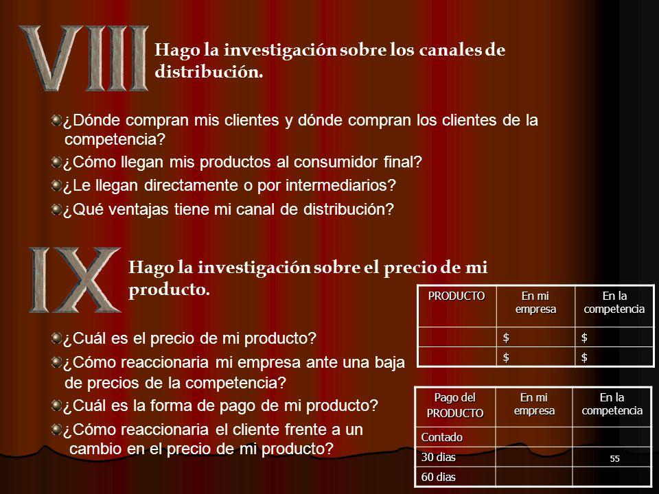 54 Hago la investigación sobre el producto Respondo a las siguientes preguntas: ¿Cuáles son las características de mi producto? ¿Cuáles de esas caract