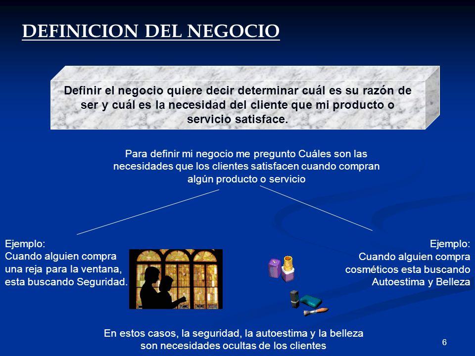 6 DEFINICION DEL NEGOCIO Definir el negocio quiere decir determinar cuál es su razón de ser y cuál es la necesidad del cliente que mi producto o servicio satisface.