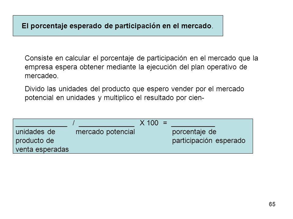 64 La proyección de las ventas: Consiste en calcular el volumen de ventas en pesos y unidades que la empresa espera obtener como resultado del plan op