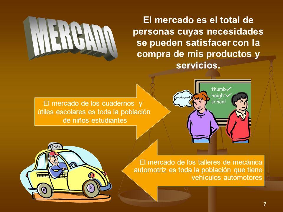 7 El mercado es el total de personas cuyas necesidades se pueden satisfacer con la compra de mis productos y servicios.