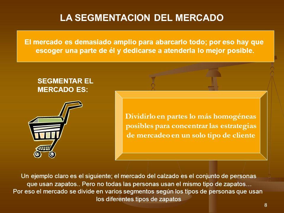 8 LA SEGMENTACION DEL MERCADO El mercado es demasiado amplio para abarcarlo todo; por eso hay que escoger una parte de él y dedicarse a atenderla lo mejor posible.