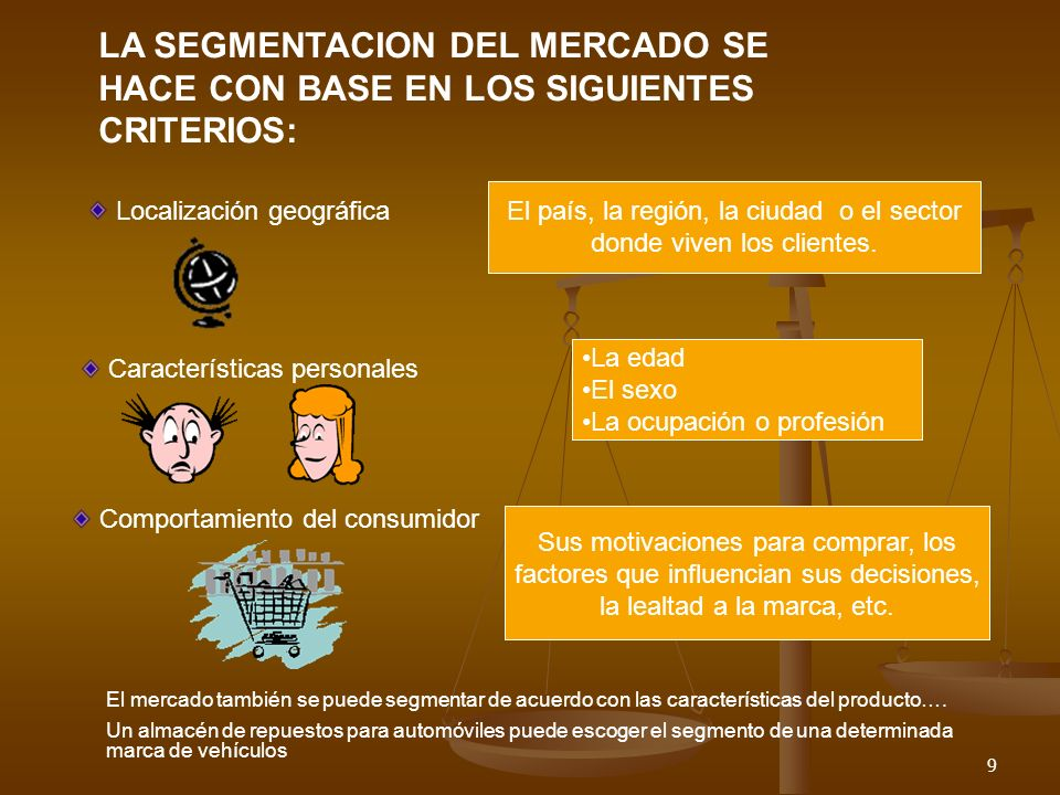 9 LA SEGMENTACION DEL MERCADO SE HACE CON BASE EN LOS SIGUIENTES CRITERIOS: Localización geográfica El país, la región, la ciudad o el sector donde viven los clientes.