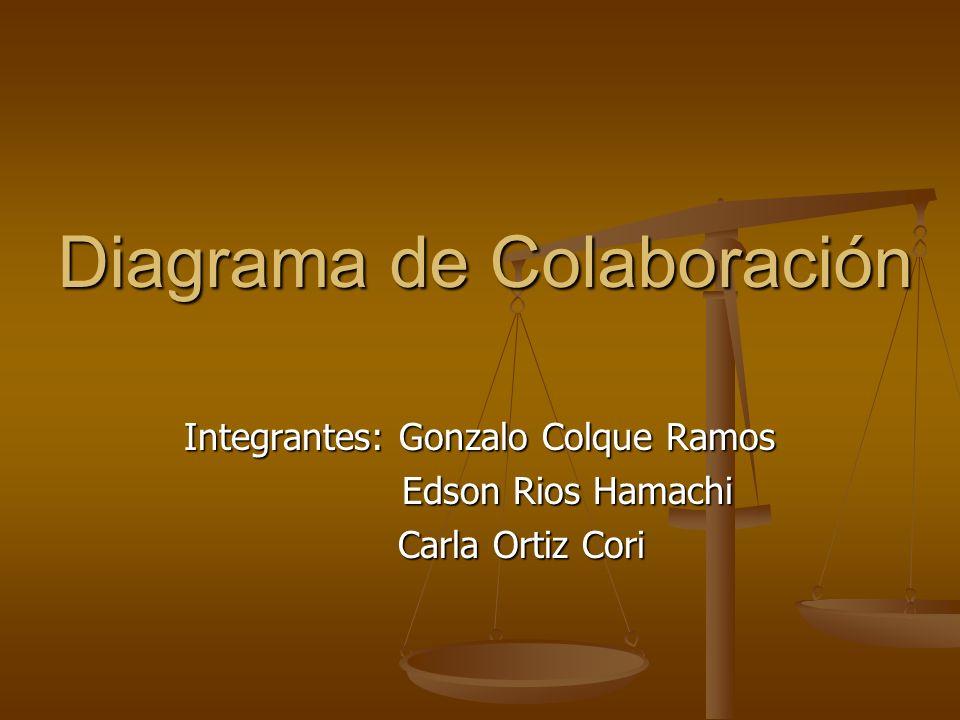 Diagrama de Colaboración Integrantes: Gonzalo Colque Ramos Edson Rios Hamachi Edson Rios Hamachi Carla Ortiz Cori Carla Ortiz Cori