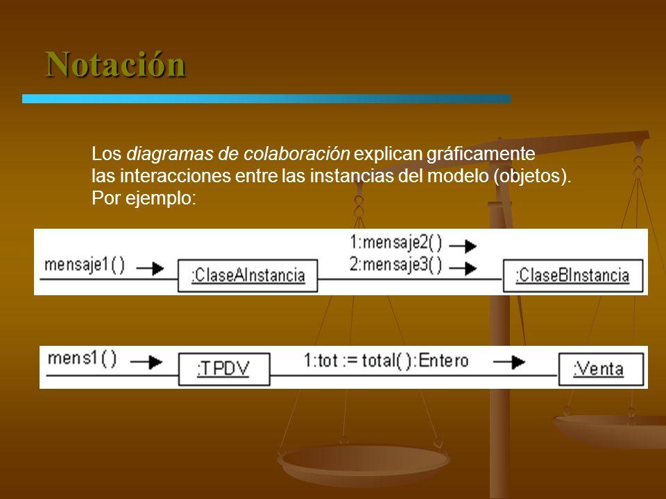 Notación Los diagramas de colaboración explican gráficamente las interacciones entre las instancias del modelo (objetos). Por ejemplo: