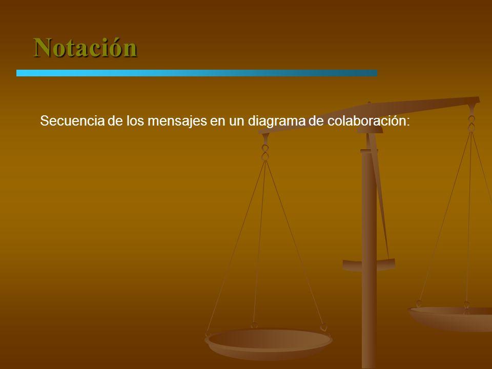 Notación Secuencia de los mensajes en un diagrama de colaboración: