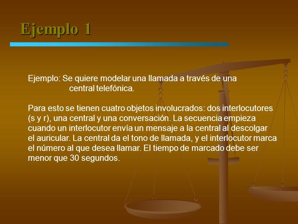 Ejemplo 1 Ejemplo: Se quiere modelar una llamada a través de una central telefónica. Para esto se tienen cuatro objetos involucrados: dos interlocutor