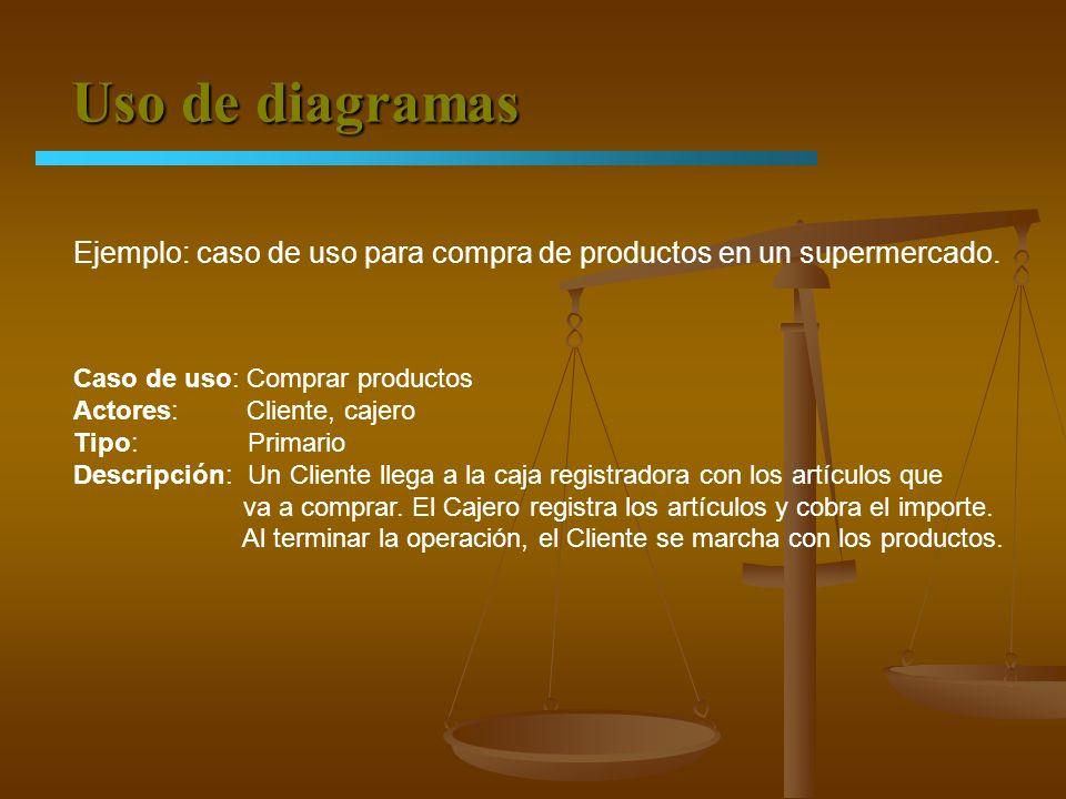 Uso de diagramas Ejemplo: caso de uso para compra de productos en un supermercado. Caso de uso: Comprar productos Actores: Cliente, cajero Tipo: Prima