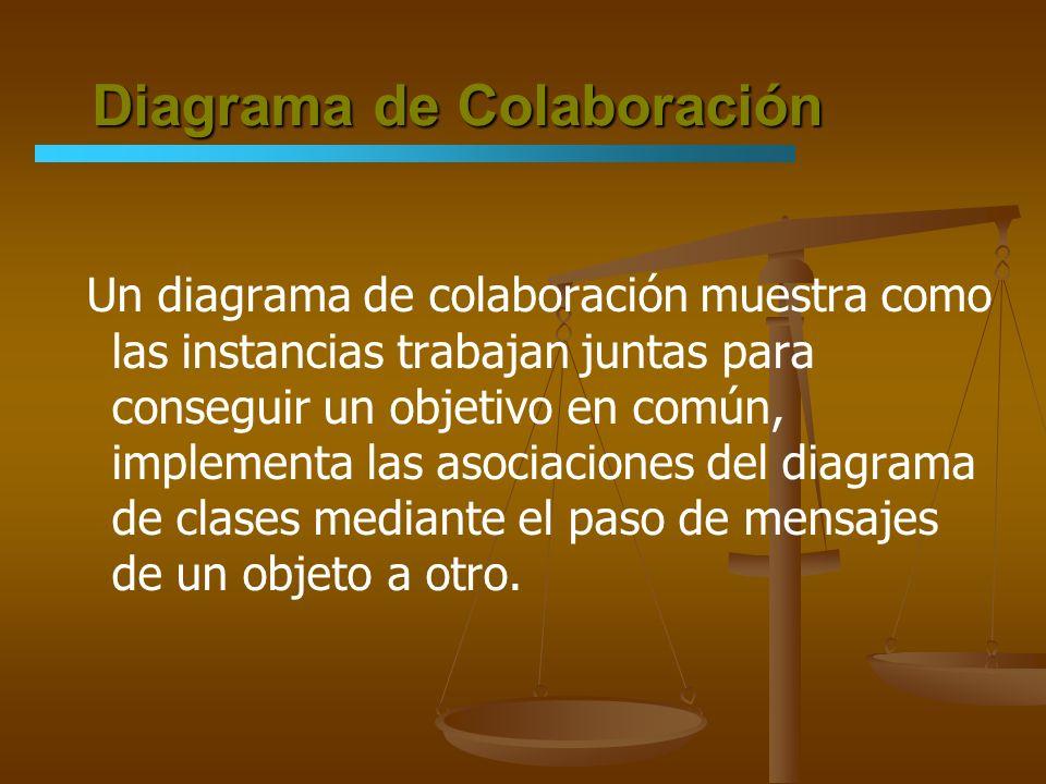 Diagrama de Colaboración Un diagrama de colaboración muestra como las instancias trabajan juntas para conseguir un objetivo en común, implementa las a