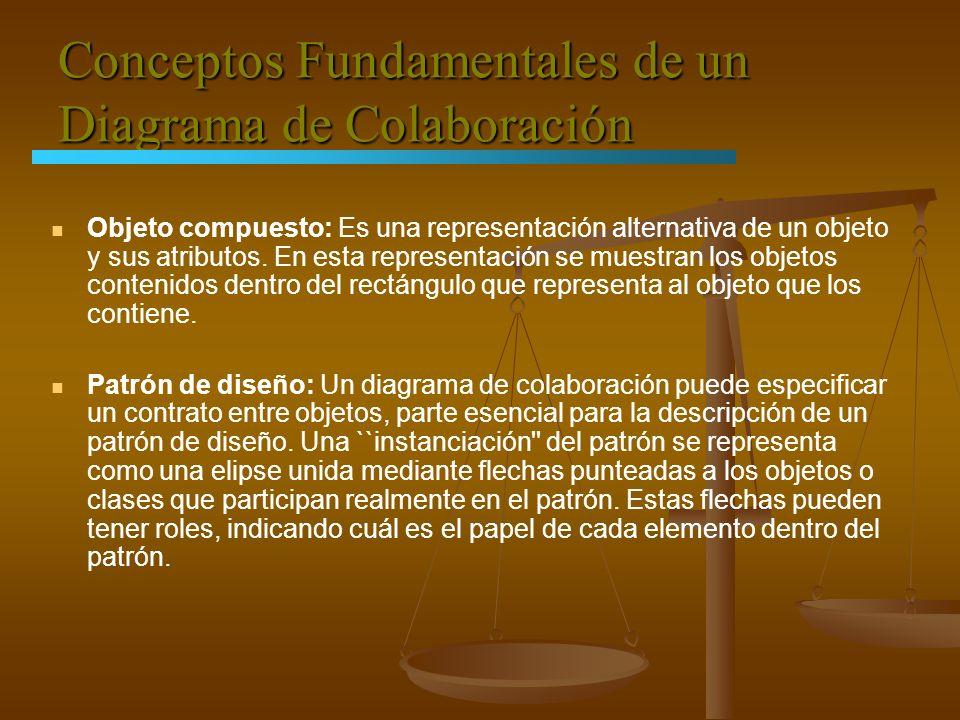 Conceptos Fundamentales de un Diagrama de Colaboración Objeto compuesto: Es una representación alternativa de un objeto y sus atributos. En esta repre