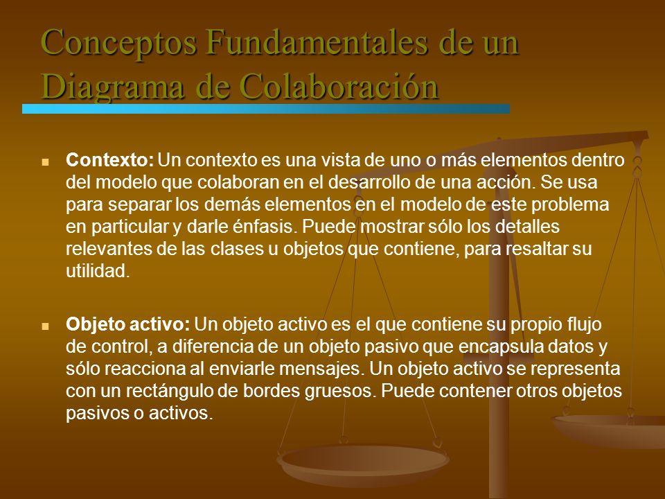 Conceptos Fundamentales de un Diagrama de Colaboración Contexto: Un contexto es una vista de uno o más elementos dentro del modelo que colaboran en el