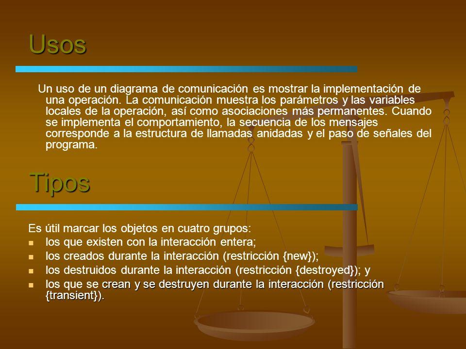 Usos Un uso de un diagrama de comunicación es mostrar la implementación de una operación. La comunicación muestra los parámetros y las variables local