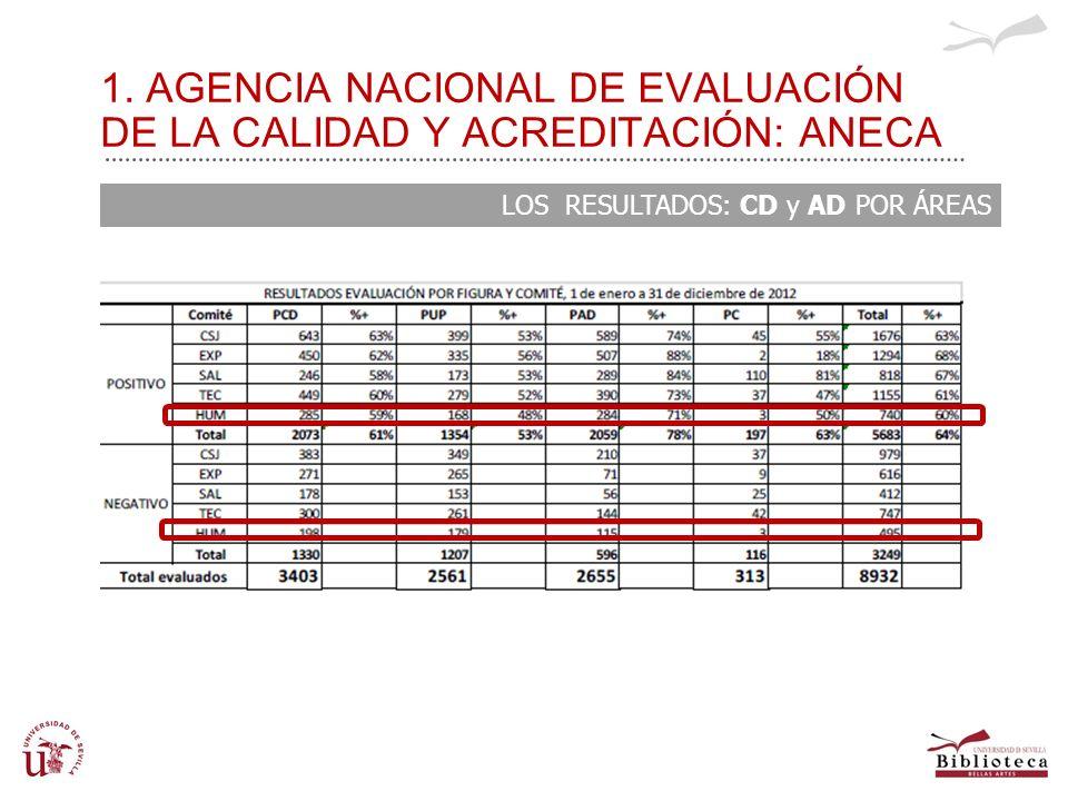 1. AGENCIA NACIONAL DE EVALUACIÓN DE LA CALIDAD Y ACREDITACIÓN: ANECA LOS RESULTADOS: CD y AD POR ÁREAS