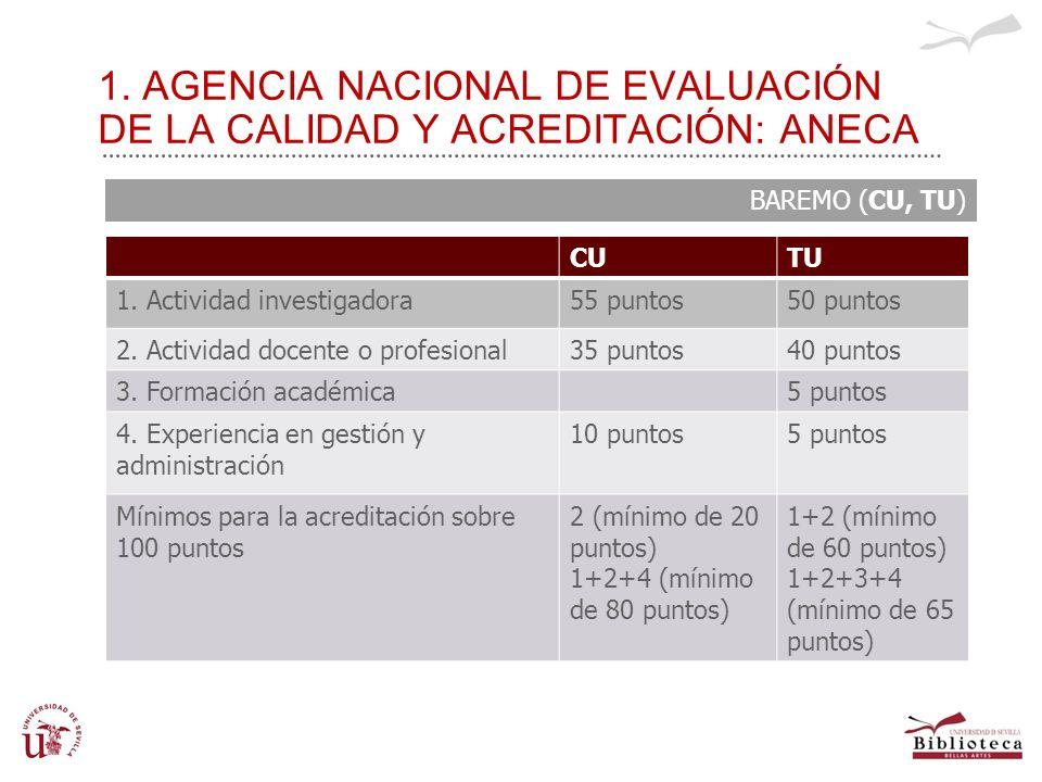 1. AGENCIA NACIONAL DE EVALUACIÓN DE LA CALIDAD Y ACREDITACIÓN: ANECA BAREMO (CU, TU) CUTU 1. Actividad investigadora55 puntos50 puntos 2. Actividad d