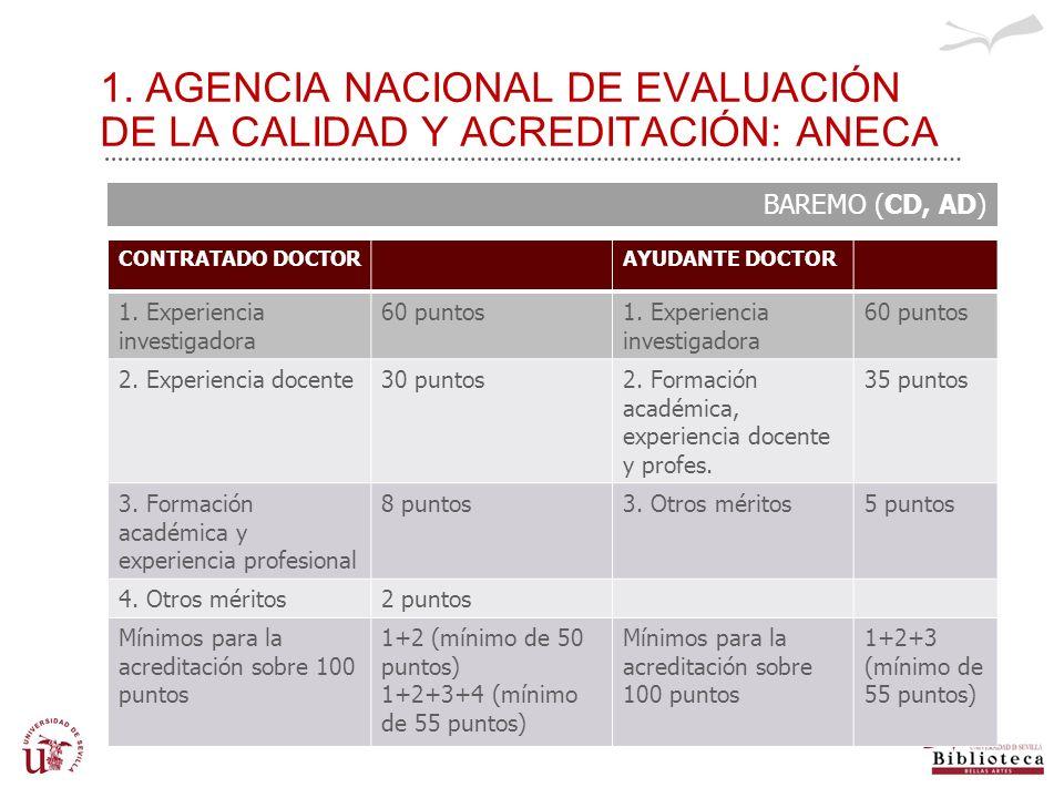 1. AGENCIA NACIONAL DE EVALUACIÓN DE LA CALIDAD Y ACREDITACIÓN: ANECA BAREMO (CD, AD) CONTRATADO DOCTORAYUDANTE DOCTOR 1. Experiencia investigadora 60