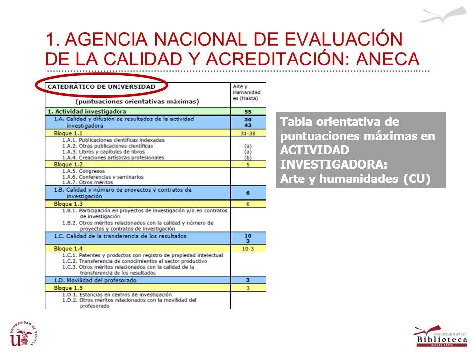 1. AGENCIA NACIONAL DE EVALUACIÓN DE LA CALIDAD Y ACREDITACIÓN: ANECA Tabla orientativa de puntuaciones máximas en ACTIVIDAD INVESTIGADORA: Arte y hum