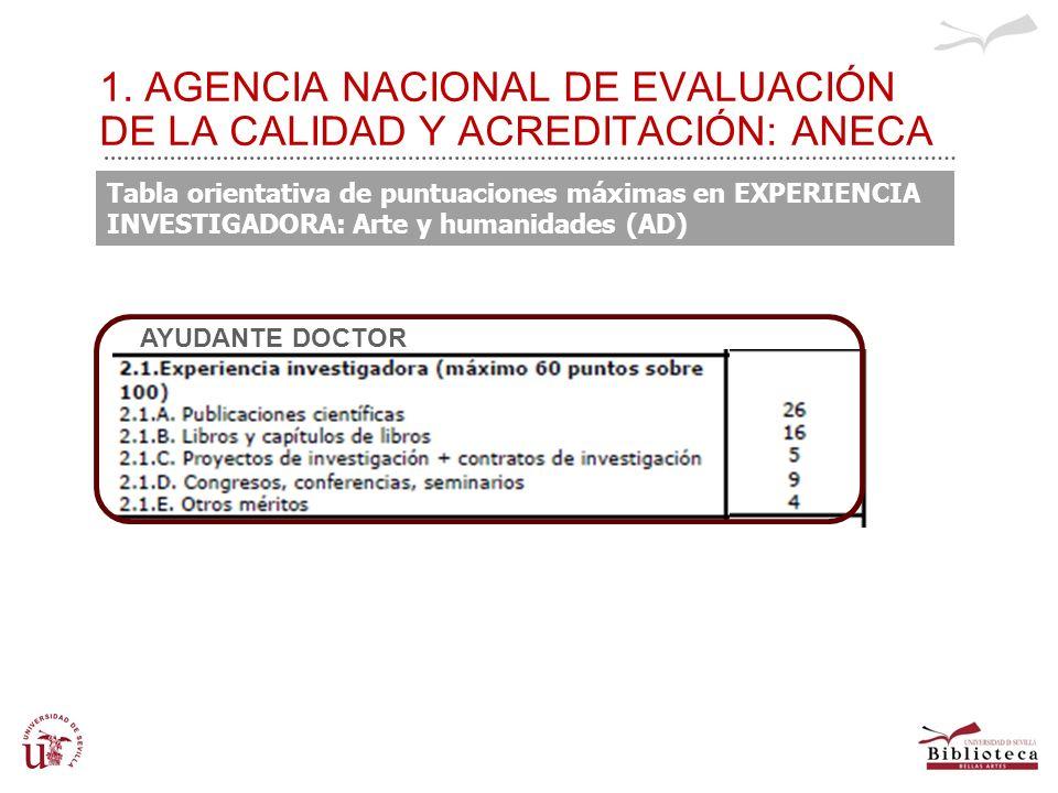 1. AGENCIA NACIONAL DE EVALUACIÓN DE LA CALIDAD Y ACREDITACIÓN: ANECA Tabla orientativa de puntuaciones máximas en EXPERIENCIA INVESTIGADORA: Arte y h
