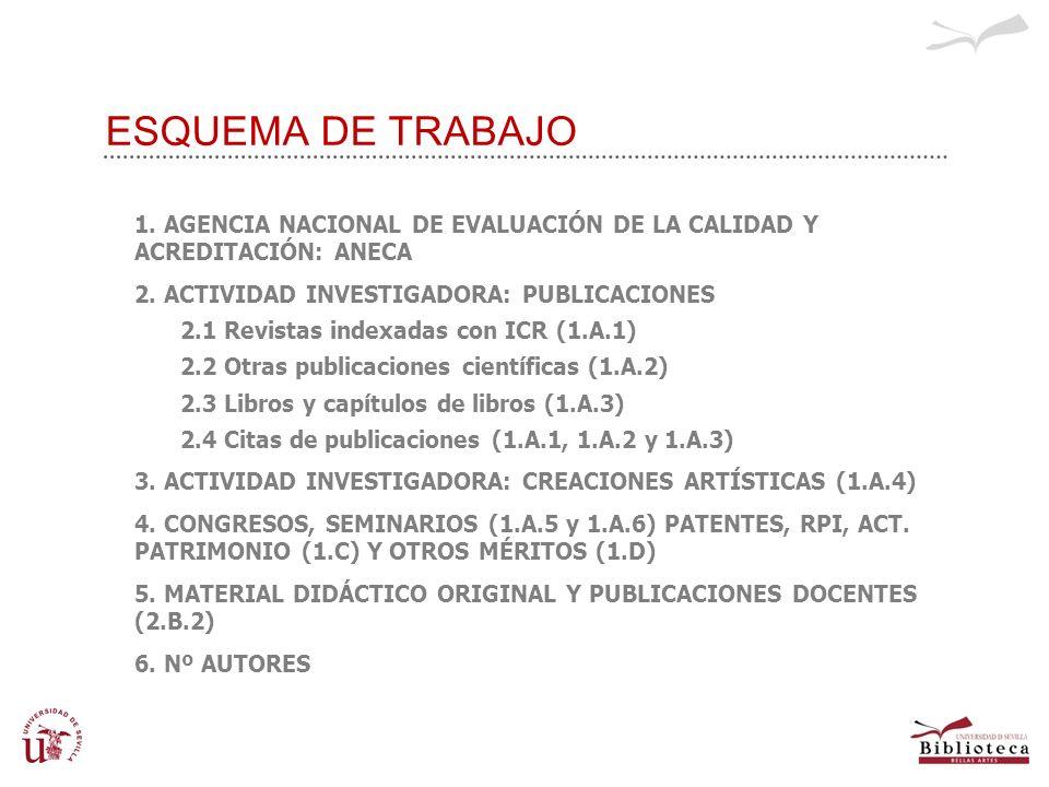 ESQUEMA DE TRABAJO 1.1. AGENCIA NACIONAL DE EVALUACIÓN DE LA CALIDAD Y ACREDITACIÓN: ANECA 2.2. ACTIVIDAD INVESTIGADORA: PUBLICACIONES 1.2.1 Revistas