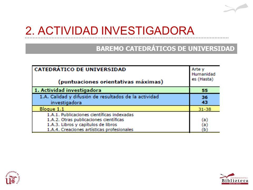 2. ACTIVIDAD INVESTIGADORA BAREMO CATEDRÁTICOS DE UNIVERSIDAD