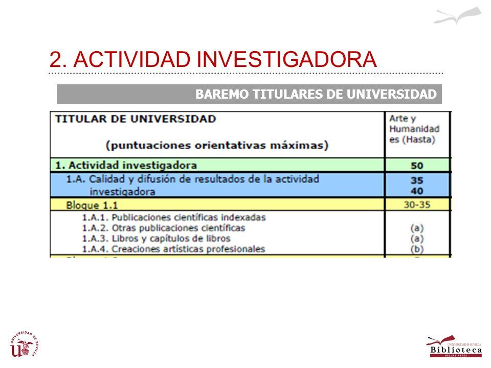 2. ACTIVIDAD INVESTIGADORA BAREMO TITULARES DE UNIVERSIDAD
