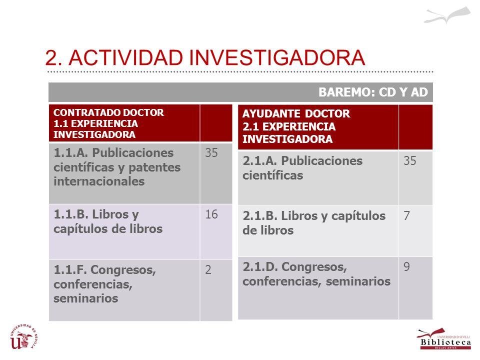 2. ACTIVIDAD INVESTIGADORA BAREMO: CD Y AD CONTRATADO DOCTOR 1.1 EXPERIENCIA INVESTIGADORA 1.1.A. Publicaciones científicas y patentes internacionales