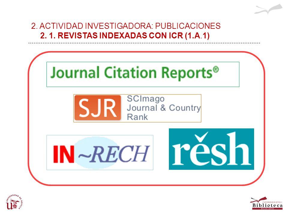 2. ACTIVIDAD INVESTIGADORA: PUBLICACIONES 2. 1. REVISTAS INDEXADAS CON ICR (1.A.1)