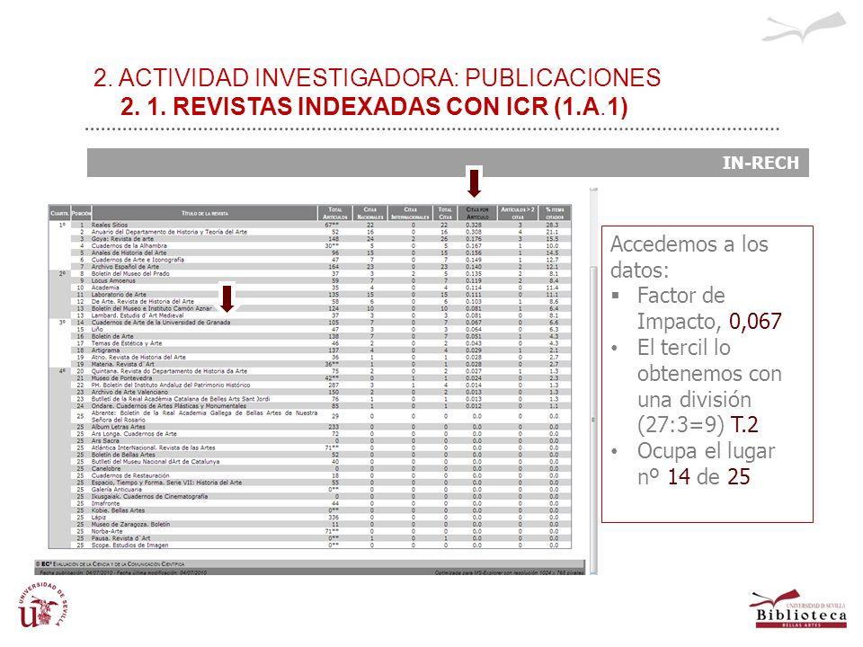 2. ACTIVIDAD INVESTIGADORA: PUBLICACIONES 2. 1. REVISTAS INDEXADAS CON ICR (1.A.1) IN-RECH Accedemos a los datos: Factor de Impacto, 0,067 El tercil l