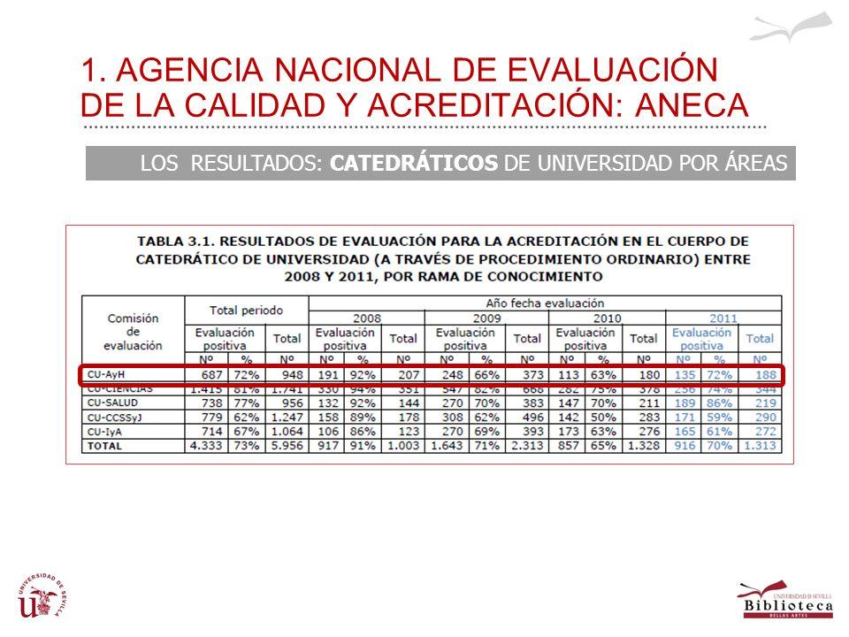 1. AGENCIA NACIONAL DE EVALUACIÓN DE LA CALIDAD Y ACREDITACIÓN: ANECA LOS RESULTADOS: CATEDRÁTICOS DE UNIVERSIDAD POR ÁREAS