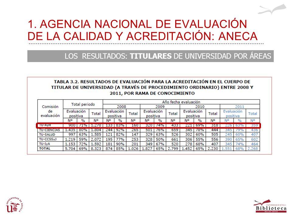 1. AGENCIA NACIONAL DE EVALUACIÓN DE LA CALIDAD Y ACREDITACIÓN: ANECA LOS RESULTADOS: TITULARES DE UNIVERSIDAD POR ÁREAS