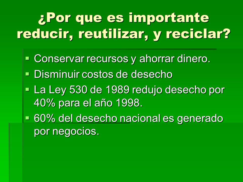 ¿Por que es importante reducir, reutilizar, y reciclar? Conservar recursos y ahorrar dinero. Conservar recursos y ahorrar dinero. Disminuir costos de
