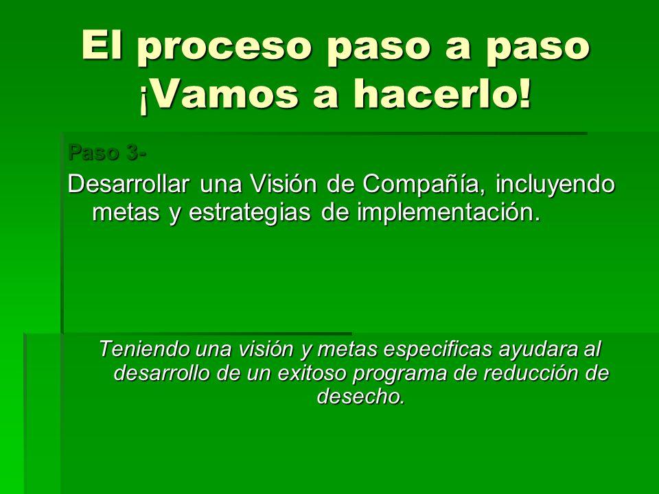 El proceso paso a paso ¡ Vamos a hacerlo! Paso 3- Desarrollar una Visión de Compañía, incluyendo metas y estrategias de implementación. Teniendo una v