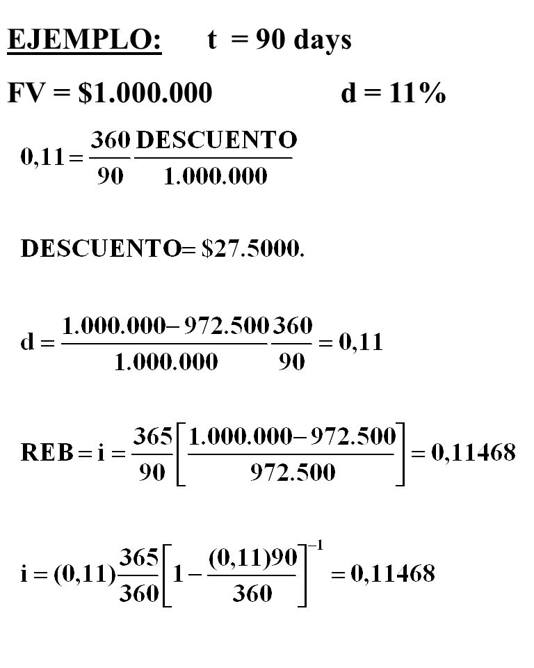 EJEMPLO:t = 90 days FV = $1.000.000d = 11%