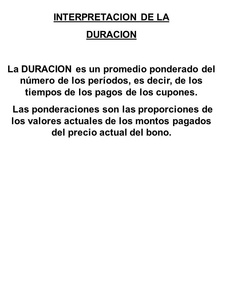 INTERPRETACION DE LA DURACION La DURACION es un promedio ponderado del número de los períodos, es decir, de los tiempos de los pagos de los cupones.