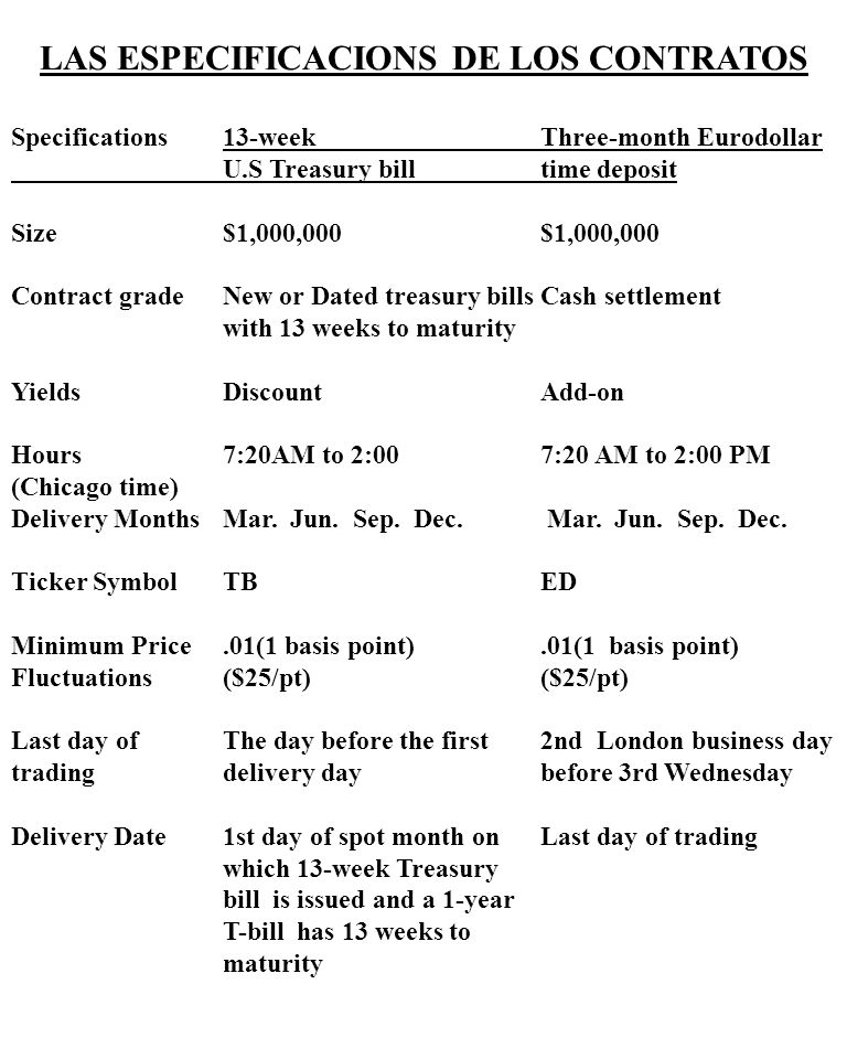 LAS ESPECIFICACIONS DE LOS CONTRATOS Specifications13-weekThree-month Eurodollar U.S Treasury billtime deposit Size$1,000,000$1,000,000 Contract gradeNew or Dated treasury billsCash settlement with 13 weeks to maturity YieldsDiscountAdd-on Hours 7:20AM to 2:007:20 AM to 2:00 PM (Chicago time) Delivery MonthsMar.