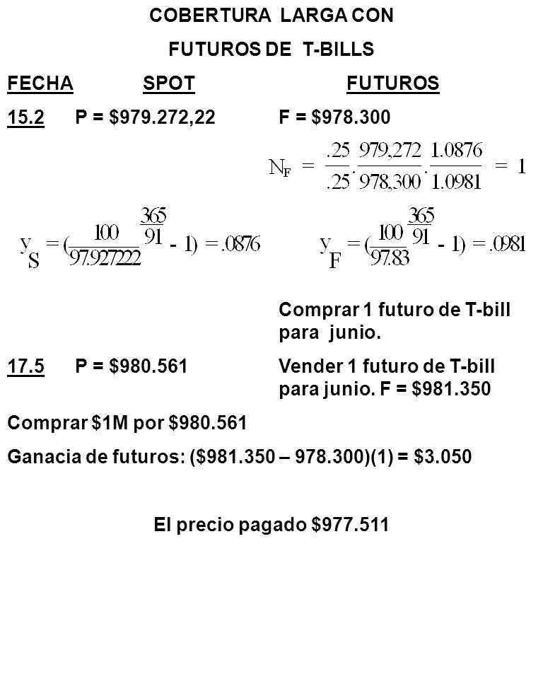 COBERTURA LARGA CON FUTUROS DE T-BILLS FECHASPOTFUTUROS 15.2P = $979.272,22F = $978.300 Comprar 1 futuro de T-bill para junio.