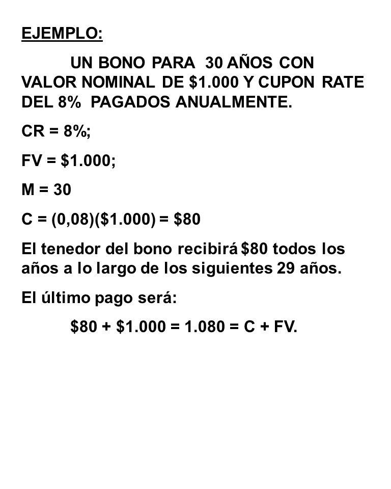 EJEMPLO: UN BONO PARA 30 AÑOS CON VALOR NOMINAL DE $1.000 Y CUPON RATE DEL 8% PAGADOS ANUALMENTE.