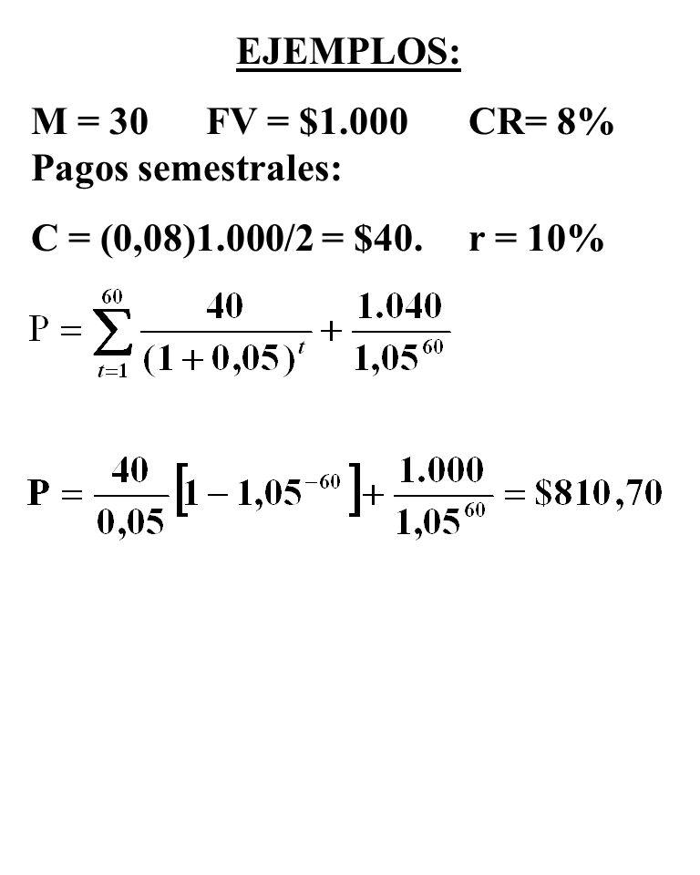 EJEMPLOS: M = 30FV = $1.000CR= 8% Pagos semestrales: C = (0,08)1.000/2 = $40.r = 10%