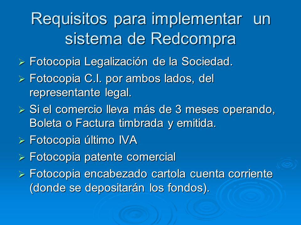 Requisitos para implementar un sistema de Redcompra Fotocopia Legalización de la Sociedad. Fotocopia Legalización de la Sociedad. Fotocopia C.I. por a