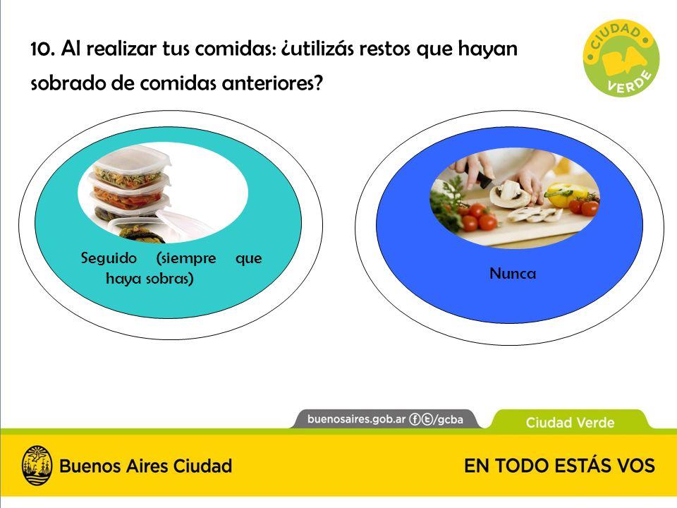 10. Al realizar tus comidas: ¿utilizás restos que hayan sobrado de comidas anteriores? Seguido (siempre que haya sobras) Nunca
