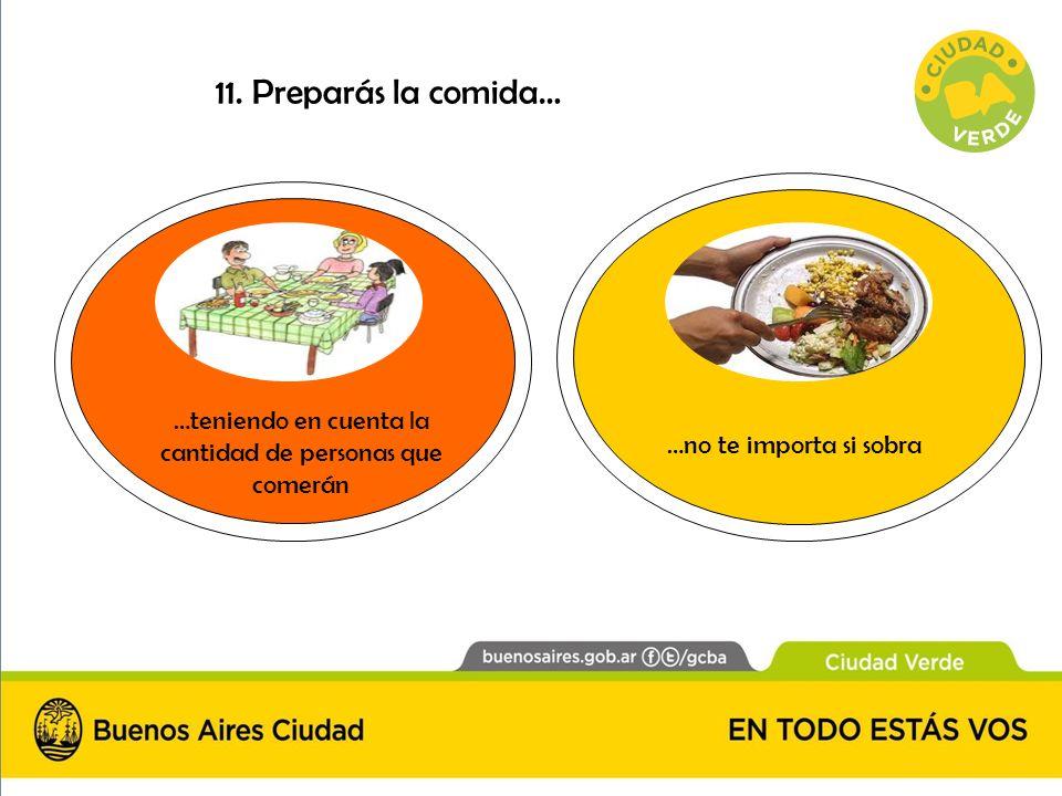 11. Preparás la comida… …teniendo en cuenta la cantidad de personas que comerán …no te importa si sobra
